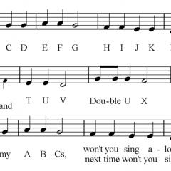 Lyrics, czyli prawa autorskie do tekstu piosenki